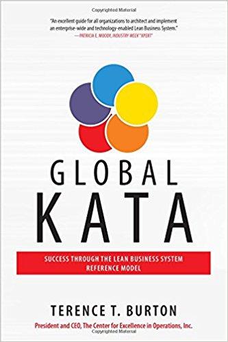 Global Kata